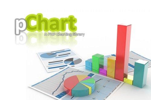 pChart – рисуем графики в PHP