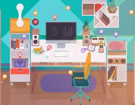 Как создать идеальную среду для удаленной работы